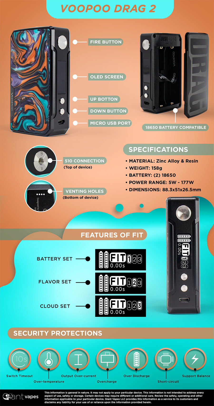 VOOPOO Drag 2 Mod Infographic