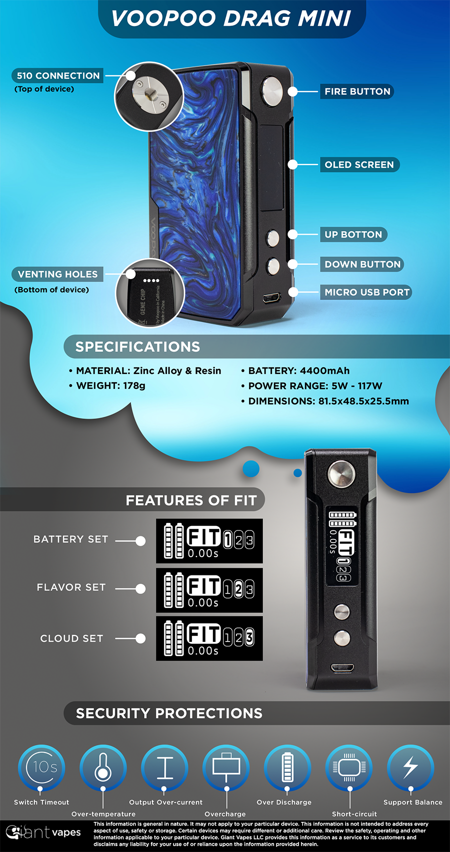 VOOPOO Drag Mini Mod Infographic