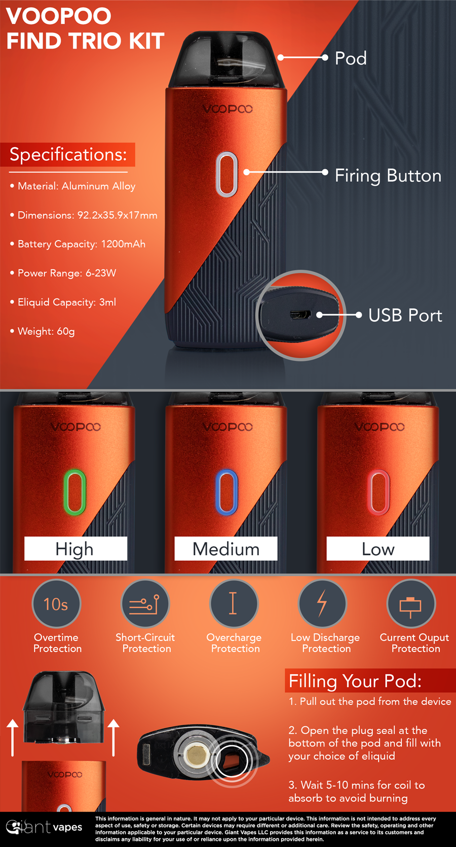 VOOPOO FIND Trio Kit Infographic