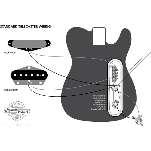 Wiring Kit for Telecaster / 3-way