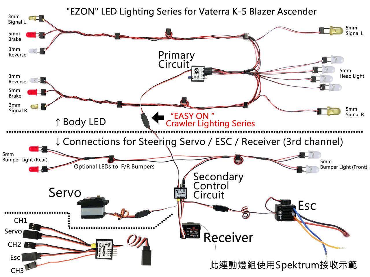 Axial Esc Wiring Diagram | Wiring Diagram on security led lighting, computer led lighting, wiring kitchen lighting, linear led lighting, wiring lighting fixtures, electrical led lighting, wood led lighting, inverter led lighting, wiring track lighting, kitchen led lighting, installing led lighting, commercial led lighting, wiring ceiling lighting, blue led lighting, filter led lighting, safety led lighting, battery led lighting, interior led lighting, industrial led lighting, cable led lighting,
