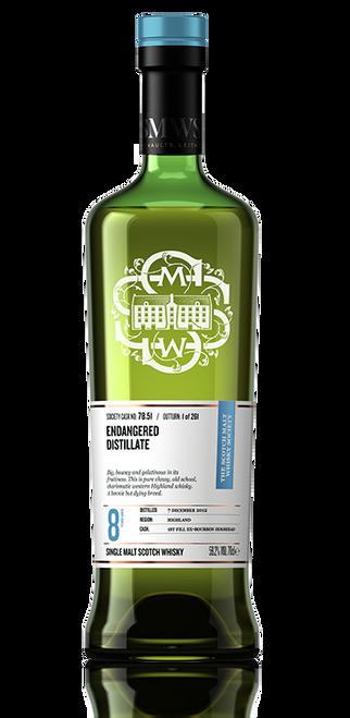 Endangered distillate