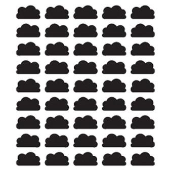 Cloud Pack - DAP