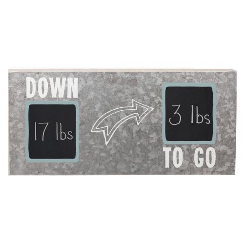 Pounds Down - Chalk Talk