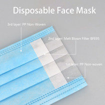 10-Pack Disposable Face Masks - 3 Ply