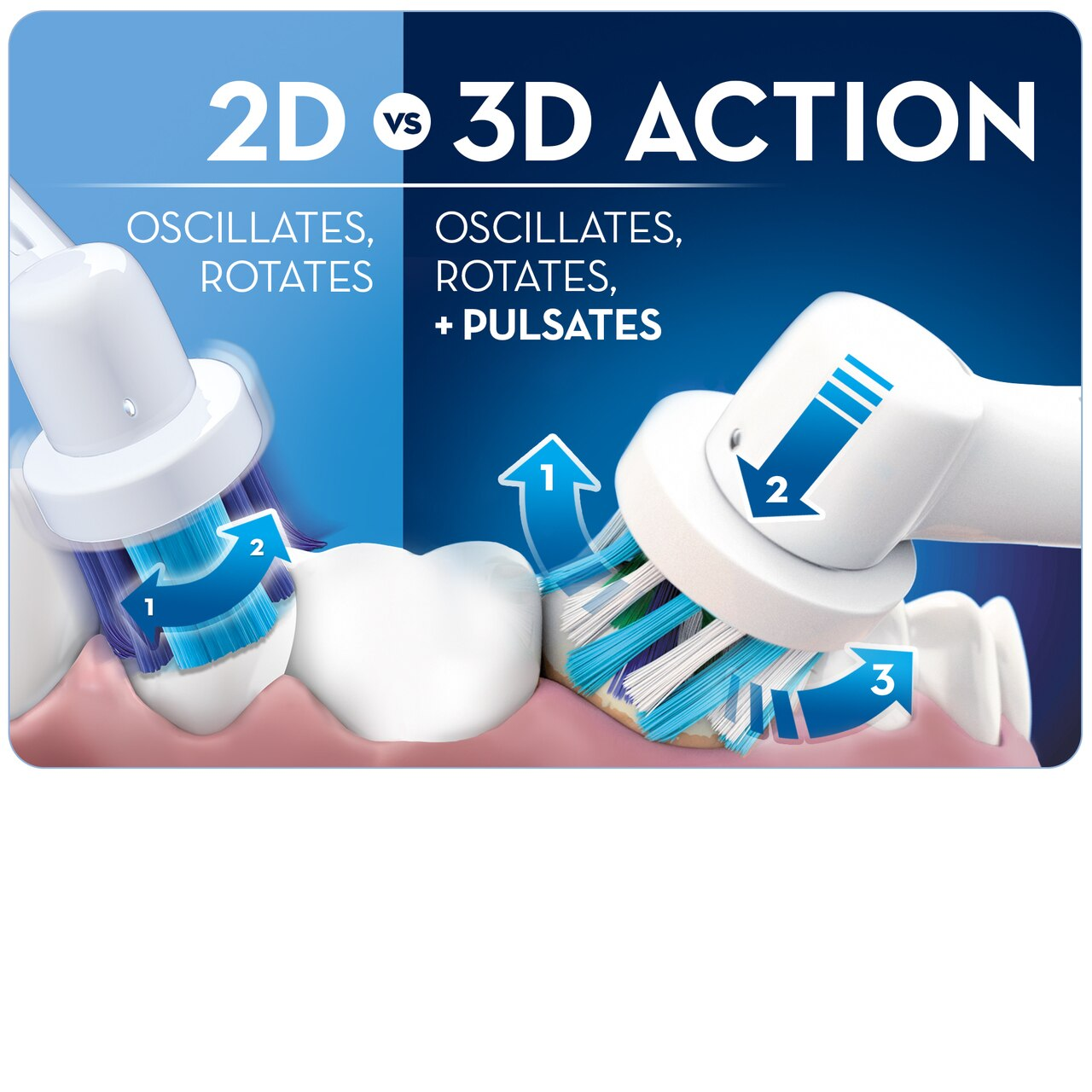 Oral-B Vitality Cross Action Bundle Gift Pack - Electric Toothbrush and Replacement Heads Refills_(Pack of 2)
