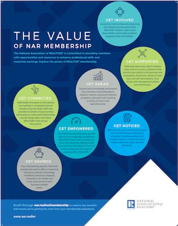 Top Benefits Poster - Download