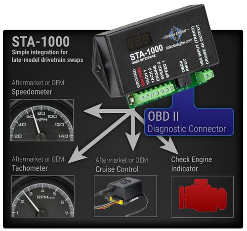 STA-1000 info