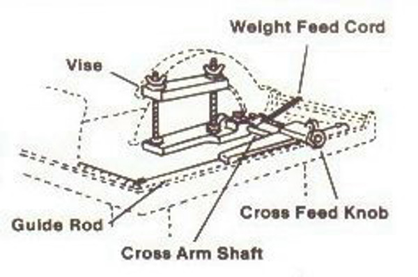 Trim Saw Vise & Cross Feed Kit