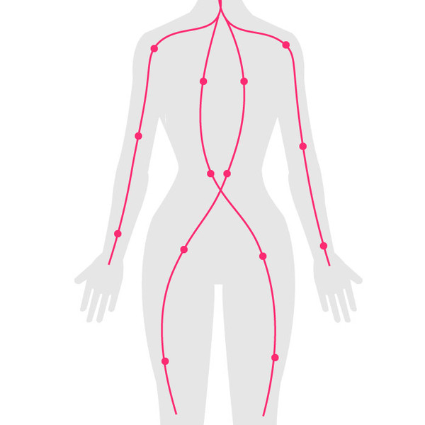 Body heat function for sex dolls