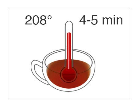 Black Tea brewing temperature