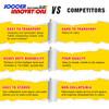 Soccer Wall Pro Free Kick Mannequin Comparison