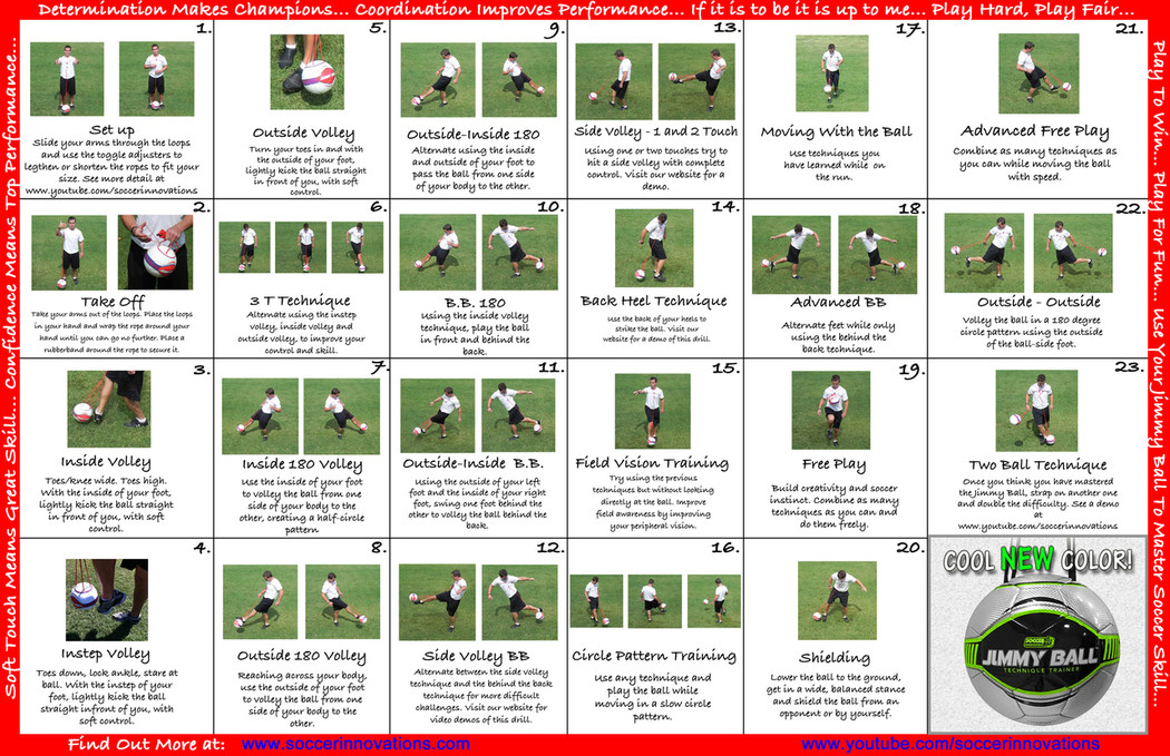 Jimmy Ball Drill Guide