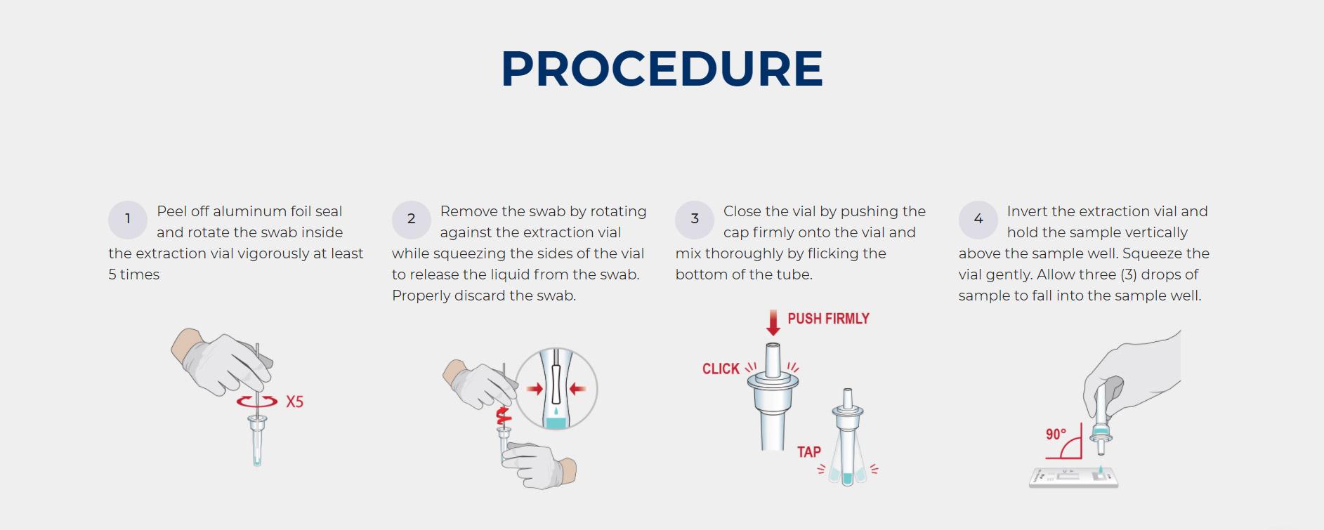 CareStart Covid-19 Antigen Test Procedure