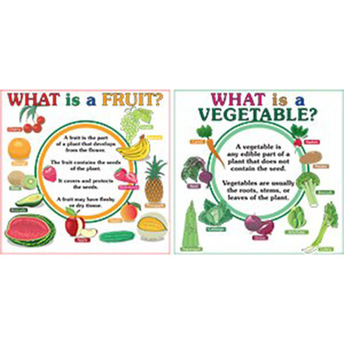 What is a Fruit? What is a Vegetable?