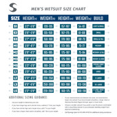 2020 Synergy Men's Endorphin Fullsleeve Triathlon Wetsuit
