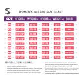 2020 Synergy Women's Endorphin Long John