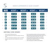 Men's Synergy Swimskin SynSkin 2