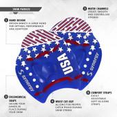 Synergy USA Hand Paddles