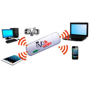 PTCL Evo Wingle WiFi 9.3 Mbps