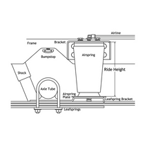 1964-66 Thunderbird - Air Over Leaf Rear Kit rendering