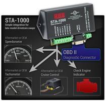 OBD II Speedo/Tach Interface