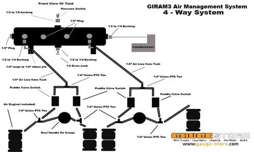 air ride wiring diagram