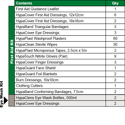 FAK2104 First Aid and Eyewash Station High Risk for 1 to 25 People BS8599 Compliant Medium Contents List