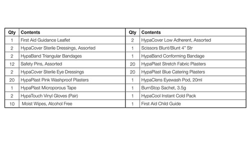 First Aid Kit Universal in Soft Zip Bag Contents List