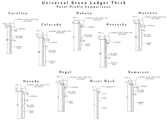 Universal Stone Ledger- Thick