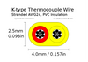 AWG24 Stranded K-type Thermocouple  with PVC insulation wire cross section dimensions and thermocouple color code