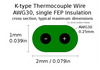 Cross section of a K-type thermocouple wire TC-1
