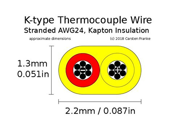 K-type Thermocouple Wire with Kapton Insulation AWG24 Stranded