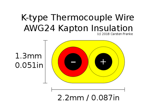 cross section and color code of K-type thermocouple wire with Kapton insulation