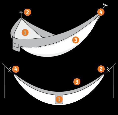 eno-supersub-hammock-features.png
