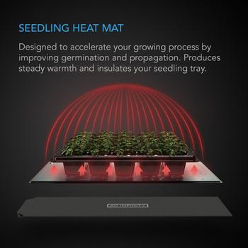 Suncore A3 heat mat