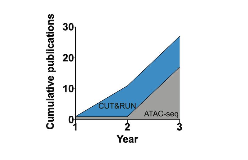 figure 1 graph