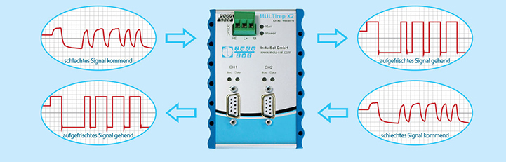 PROFIBUS signal refreshing by MULTIrep repeater