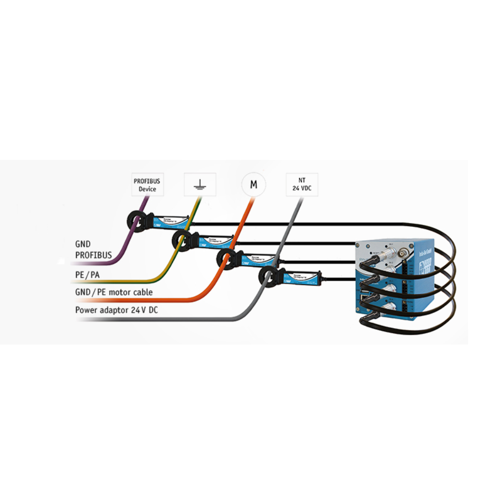EMV-INspektor Application example