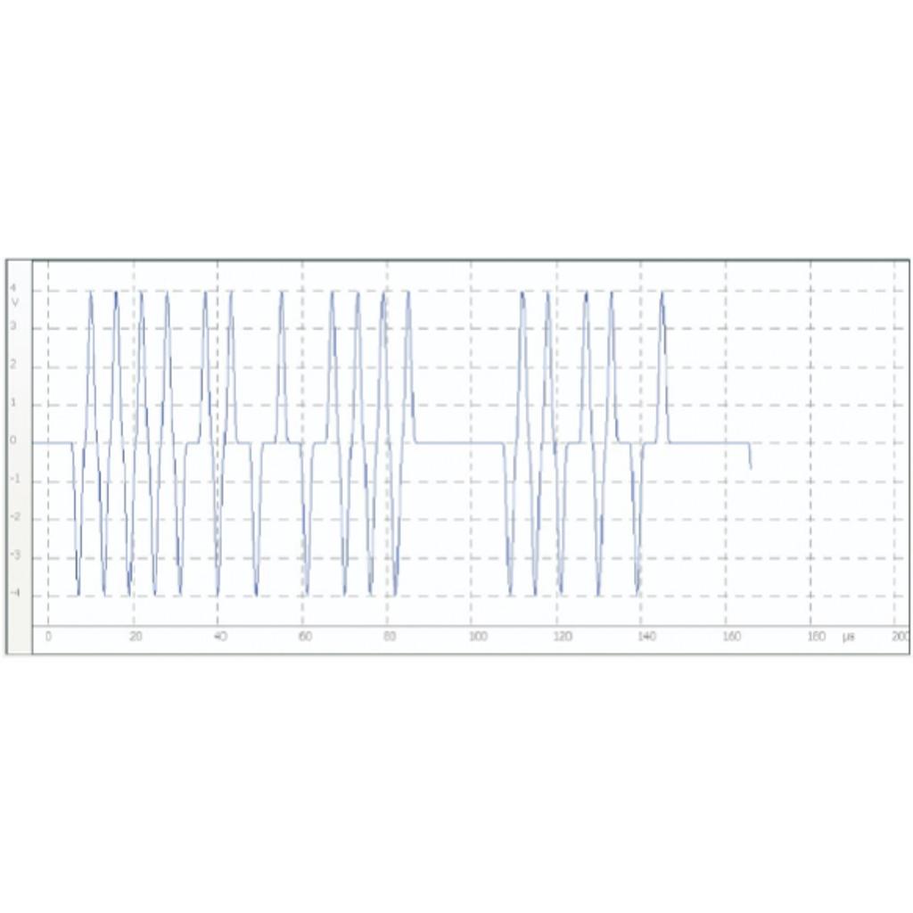 ASi View Oscillograms