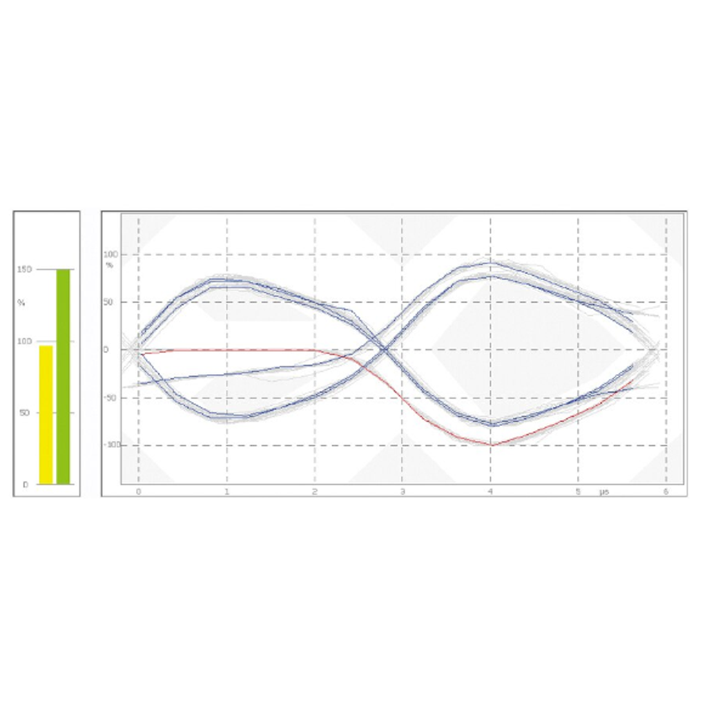 ASi View Eye-Diagram