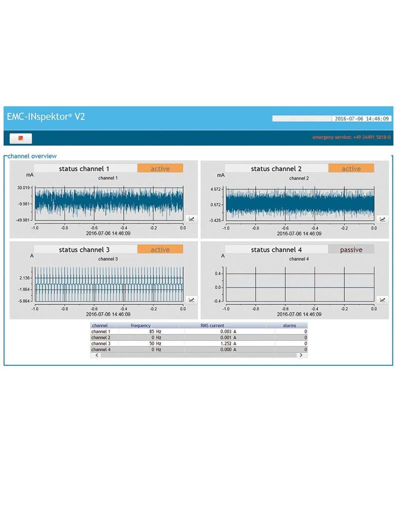 Display of ISMZ I measuring data with EMV-INspektor V2
