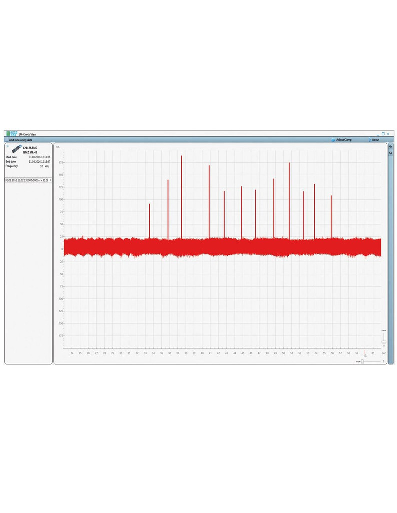 Display of ISMZ measurement data by EMCheck View
