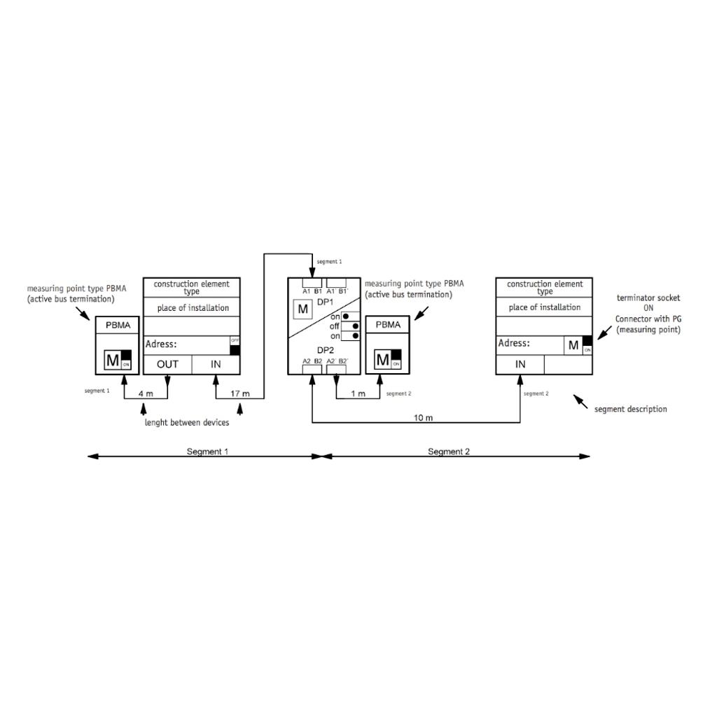 PROFIBUS Network topology design software TOPOCAD | 110010012