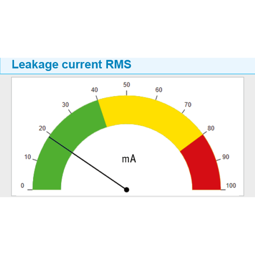 Leakage current monitor on the PROmesh P10X web interface