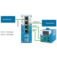 PNMA II Profinet Inspektor NT Connection