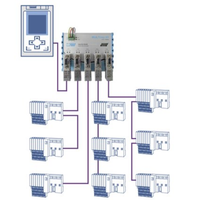 MULTIrep X5 5 port repeater in a topology diagram