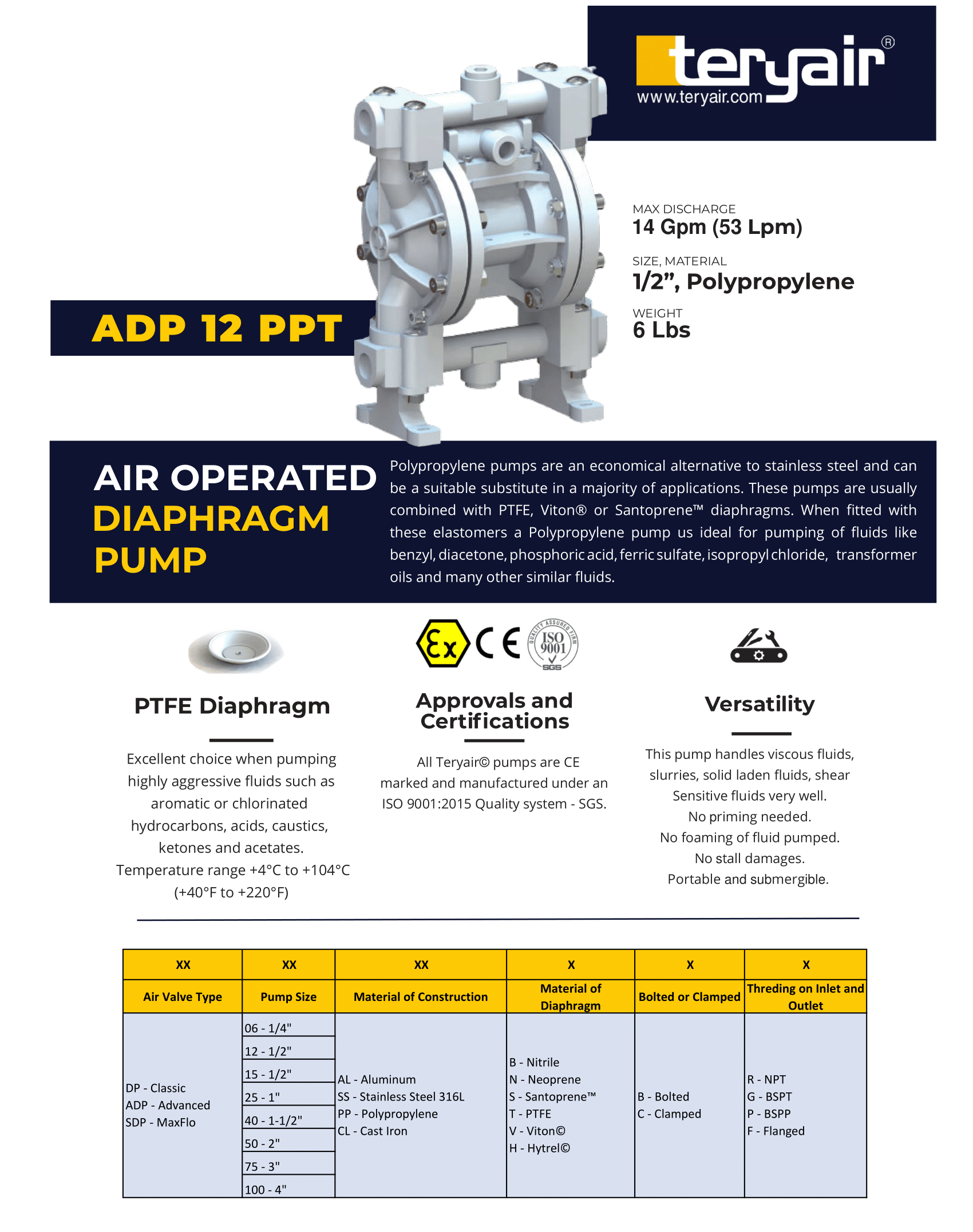 Double Diaphragm Pump Polypropylene