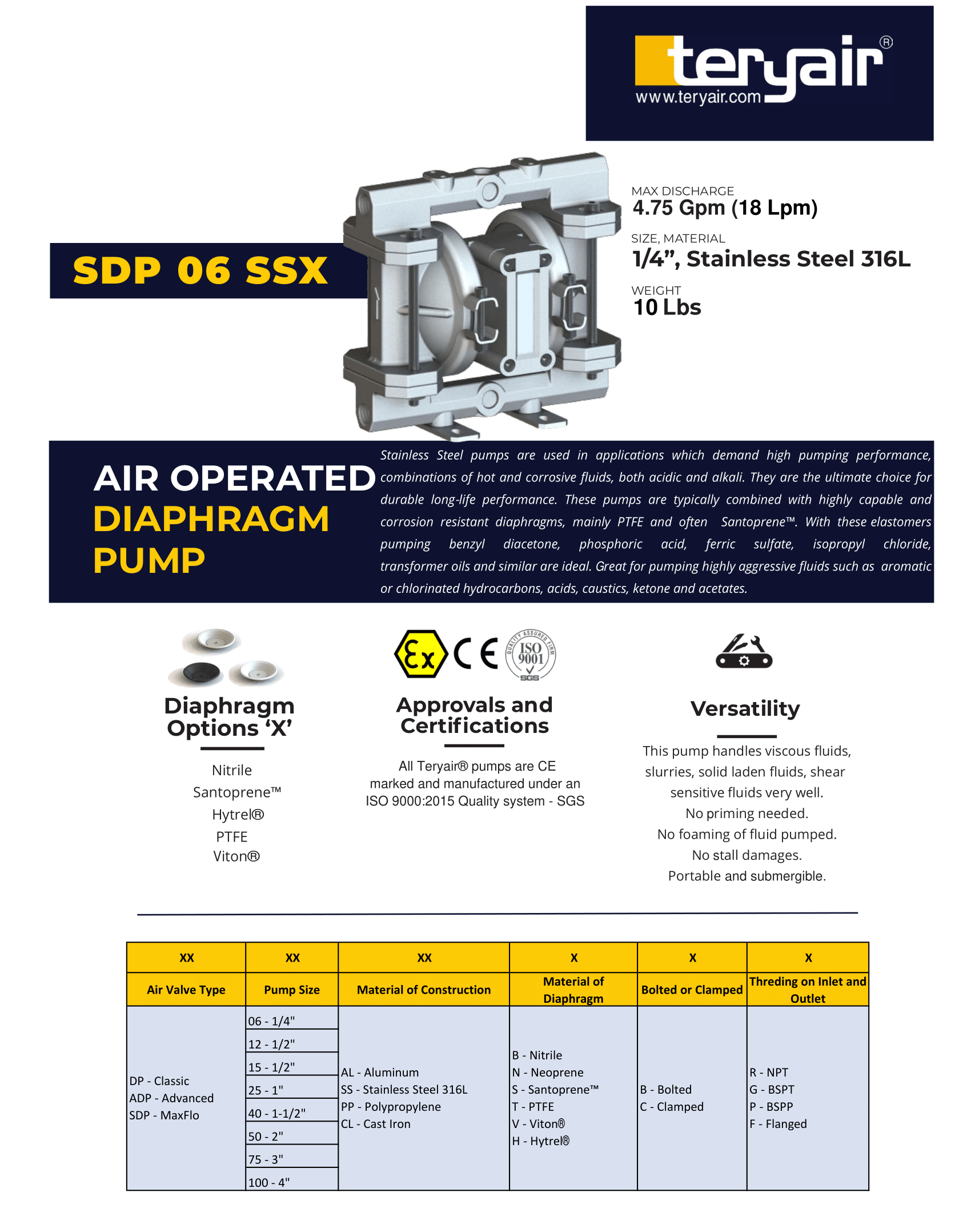 """Stainless Steel 1/4"""" Double Diaphragm Pump"""