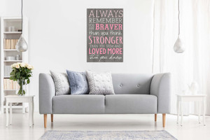 Inspirational Motivational Prints You Are Braver Than You Think Canvas